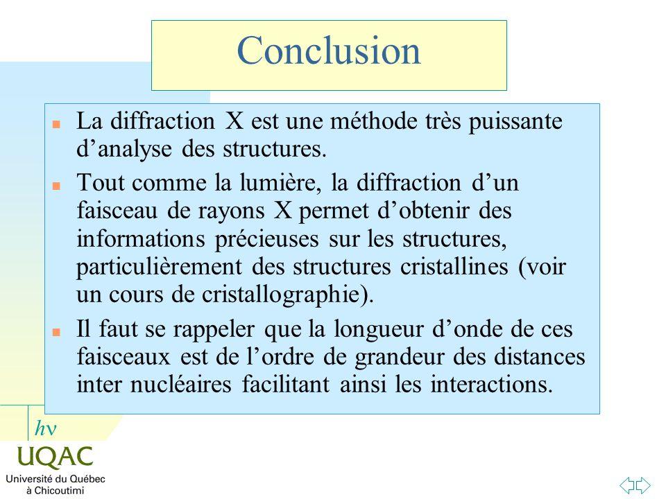 Conclusion La diffraction X est une méthode très puissante d'analyse des structures.