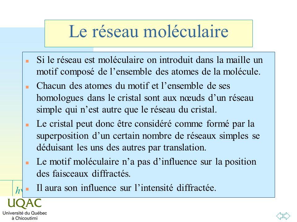 Le réseau moléculaire Si le réseau est moléculaire on introduit dans la maille un motif composé de l'ensemble des atomes de la molécule.