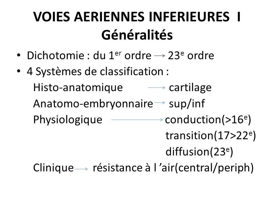 VOIES AERIENNES INFERIEURES I Généralités