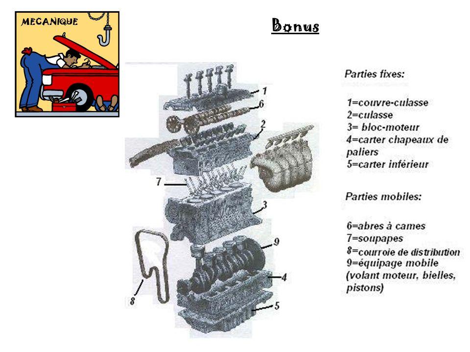 MECANIQUE Bonus