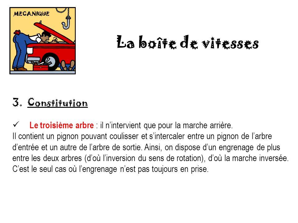 La boîte de vitesses Constitution