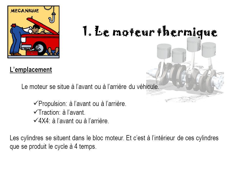 1. Le moteur thermique L'emplacement