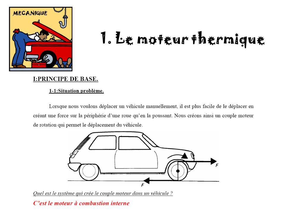 MECANIQUE 1. Le moteur thermique