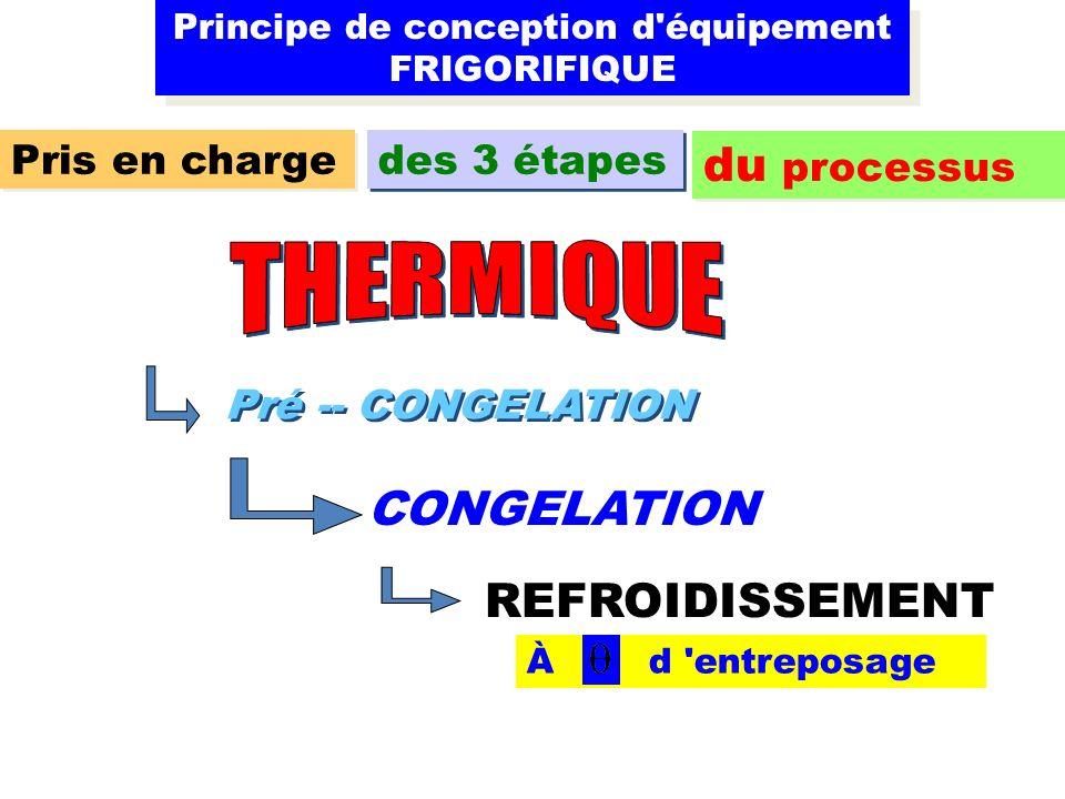 Principe de conception d équipement FRIGORIFIQUE