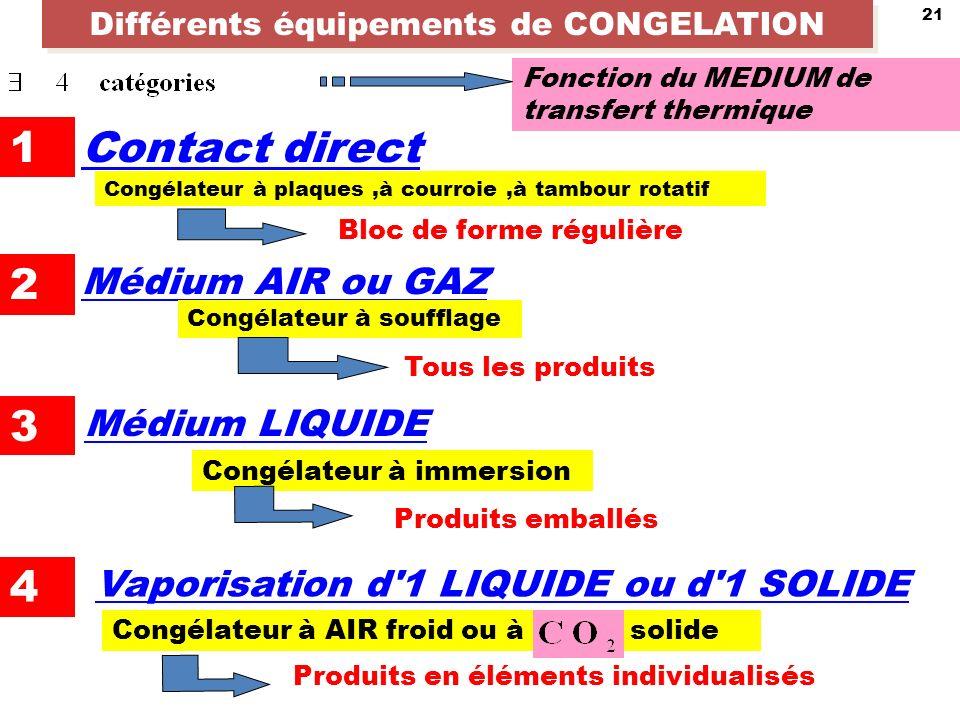 Différents équipements de CONGELATION