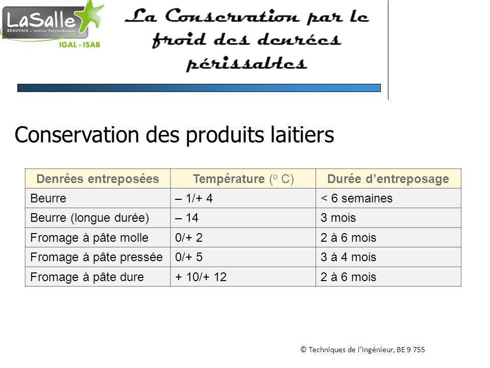 Conservation des produits laitiers