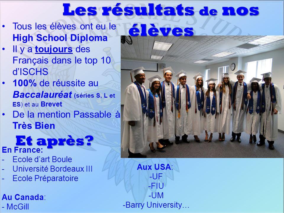 Les résultats de nos élèves