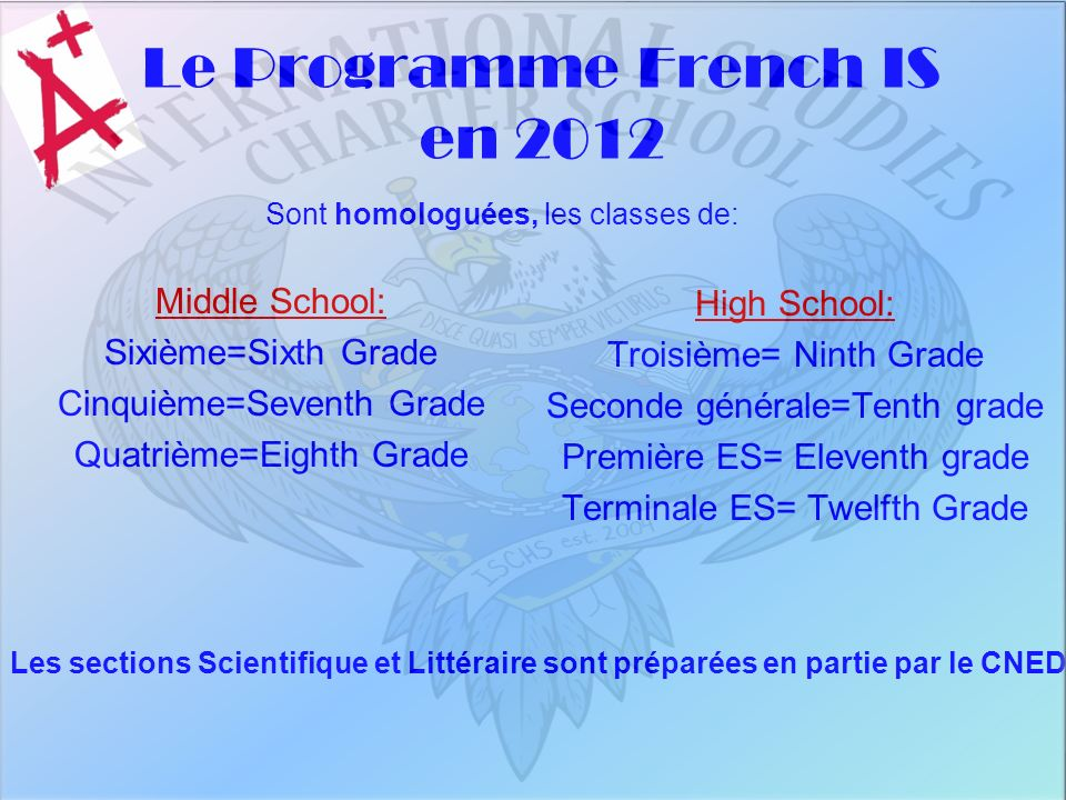 Le Programme French IS en 2012