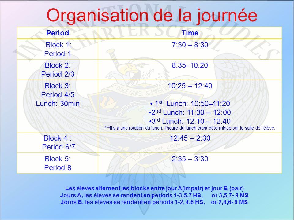 Organisation de la journée