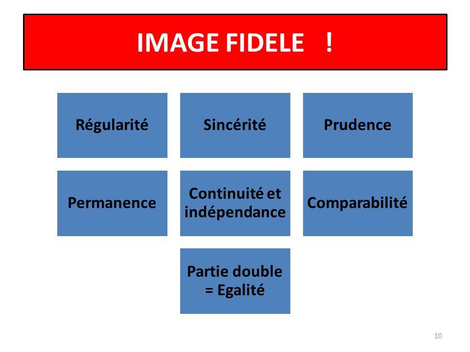 Continuité et indépendance Partie double = Egalité
