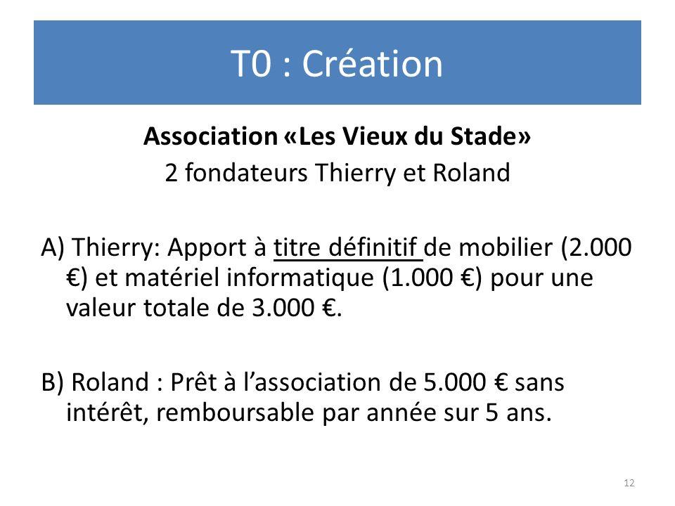 Association «Les Vieux du Stade»