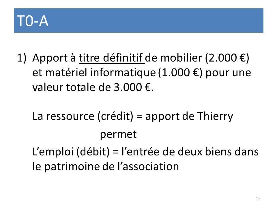 T0-A Apport à titre définitif de mobilier (2.000 €) et matériel informatique (1.000 €) pour une valeur totale de 3.000 €.