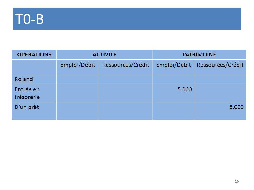 T0-B OPERATIONS ACTIVITE PATRIMOINE Emploi/Débit Ressources/Crédit
