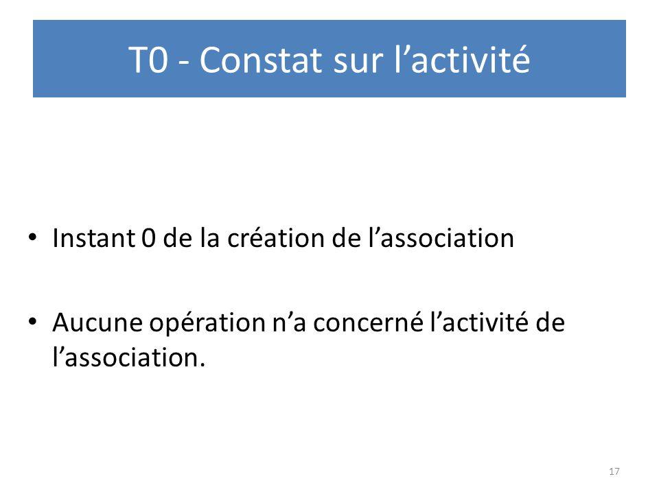 T0 - Constat sur l'activité