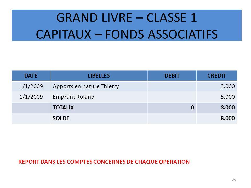 GRAND LIVRE – CLASSE 1 CAPITAUX – FONDS ASSOCIATIFS