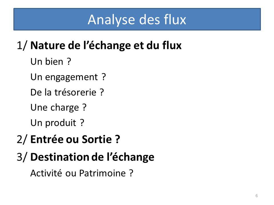 Analyse des flux 1/ Nature de l'échange et du flux