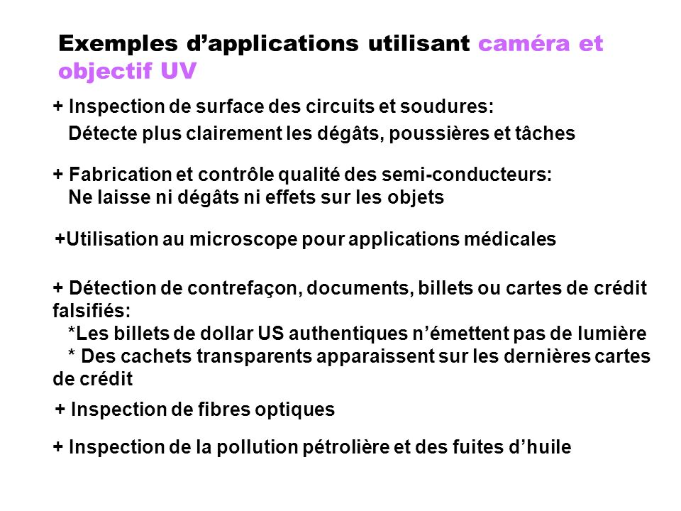 Exemples d'applications utilisant caméra et objectif UV