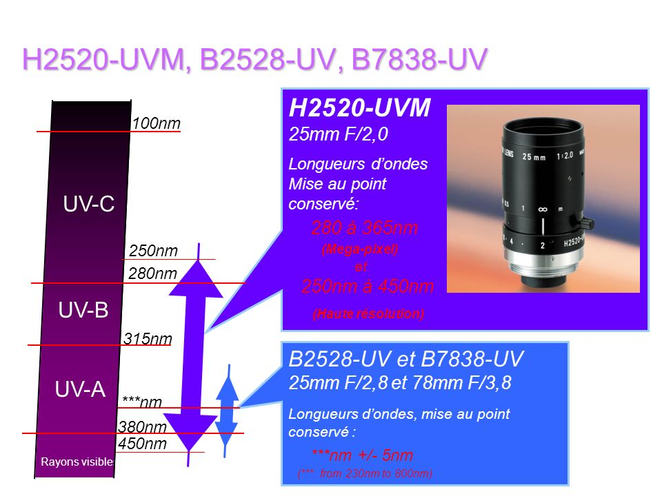 H2520-UVM, B2528-UV, B7838-UV H2520-UVM UV-C 280 à 365nm