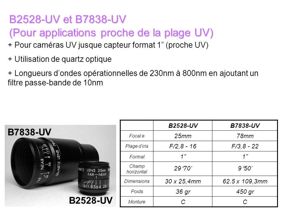 B2528-UV et B7838-UV (Pour applications proche de la plage UV)