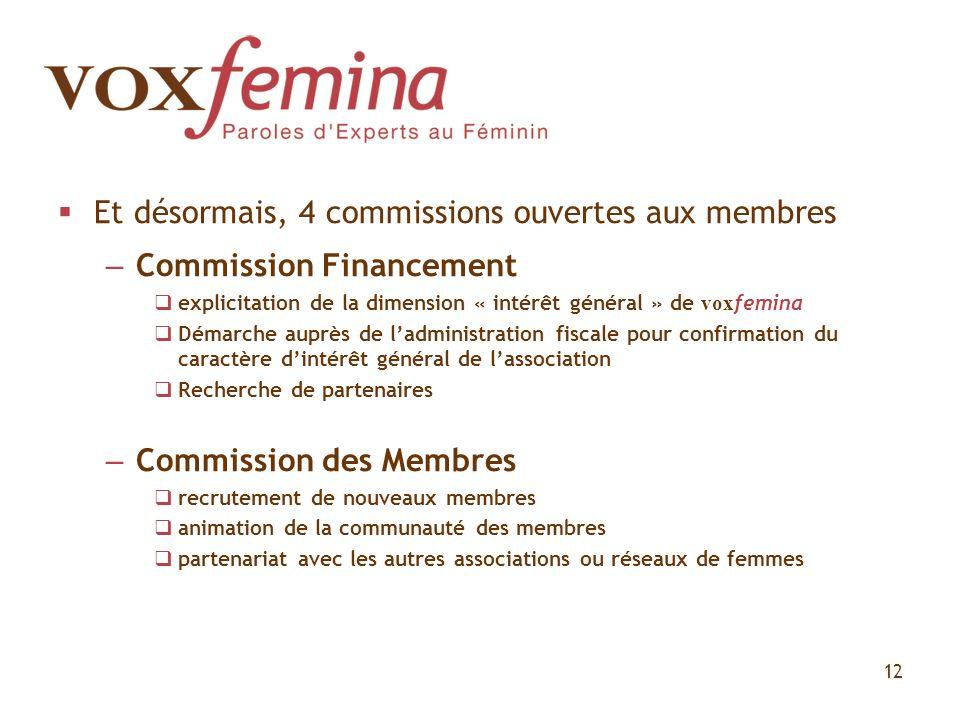 Et désormais, 4 commissions ouvertes aux membres