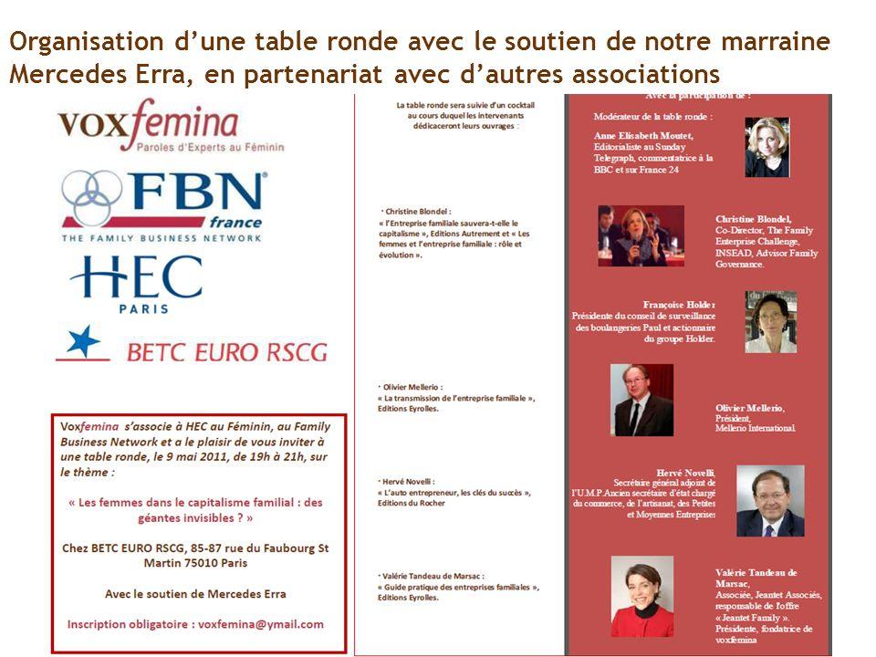 Organisation d'une table ronde avec le soutien de notre marraine Mercedes Erra, en partenariat avec d'autres associations