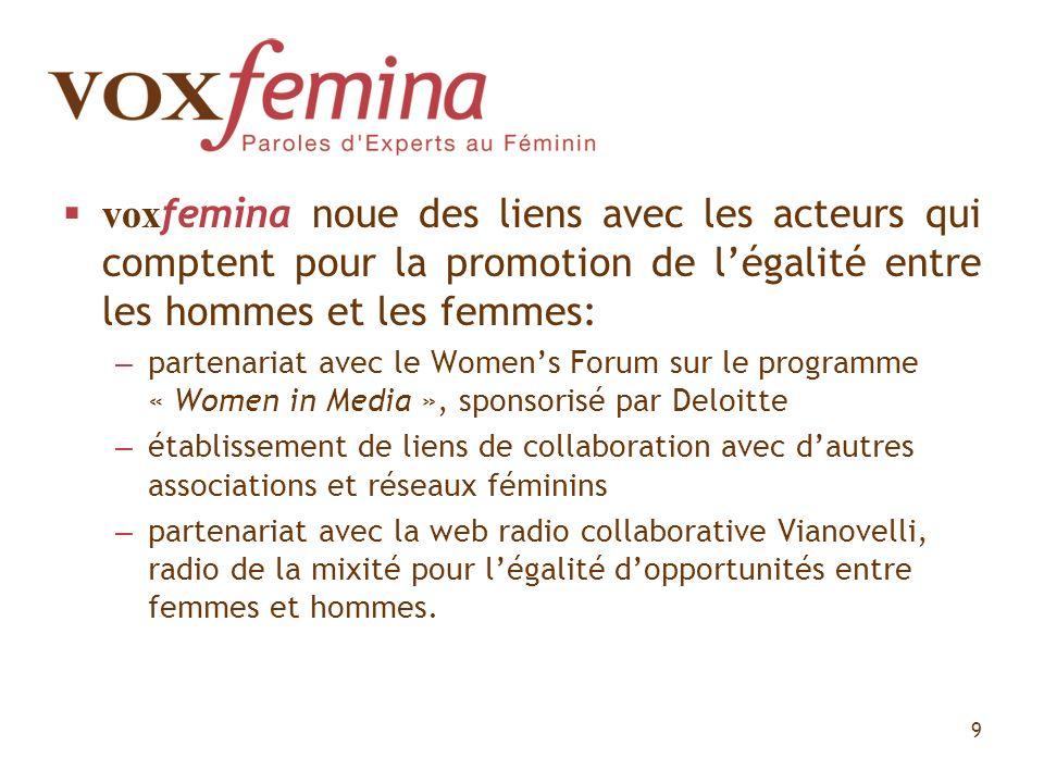 voxfemina noue des liens avec les acteurs qui comptent pour la promotion de l'égalité entre les hommes et les femmes: