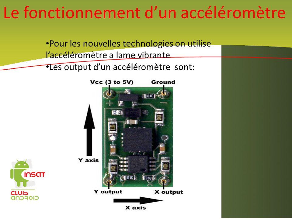 Le fonctionnement d'un accéléromètre