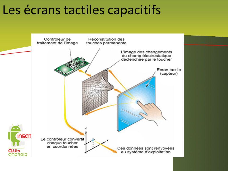 Les écrans tactiles capacitifs
