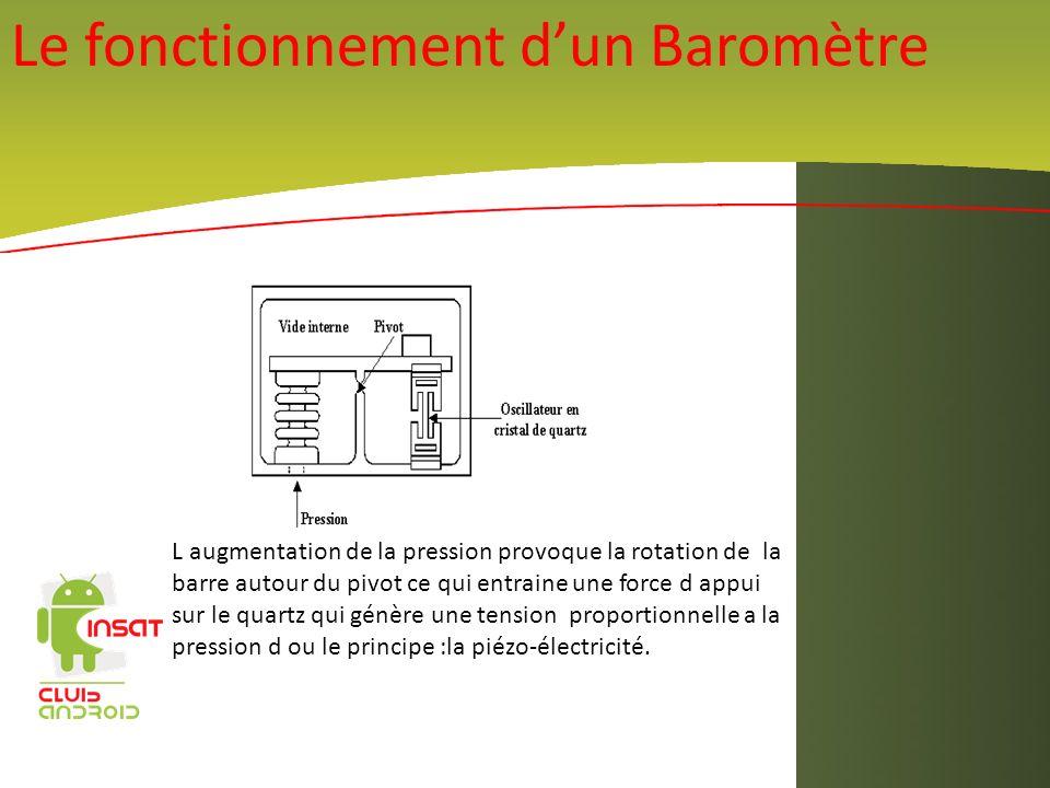 Le fonctionnement d'un Baromètre