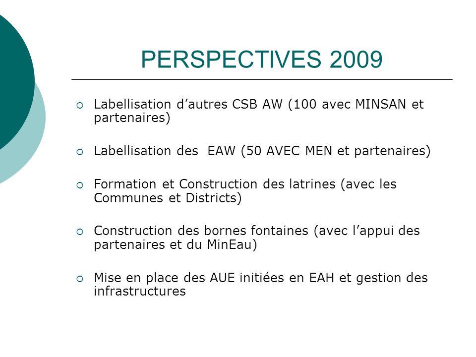 PERSPECTIVES 2009 Labellisation d'autres CSB AW (100 avec MINSAN et partenaires) Labellisation des EAW (50 AVEC MEN et partenaires)