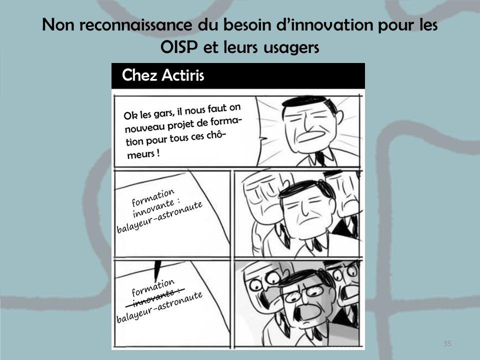 Non reconnaissance du besoin d'innovation pour les OISP et leurs usagers