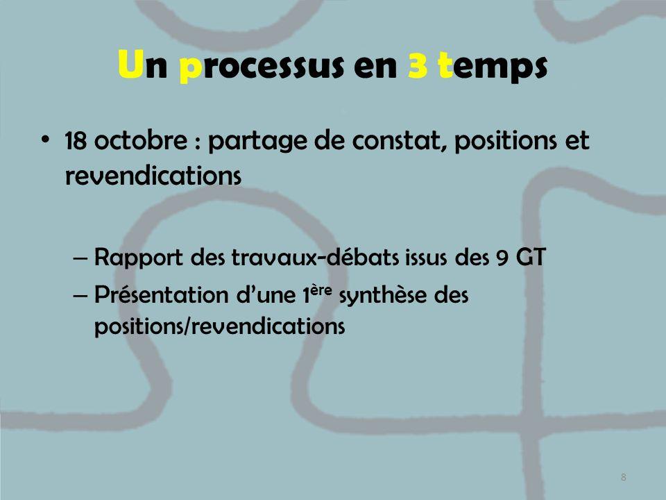 Un processus en 3 temps 18 octobre : partage de constat, positions et revendications. Rapport des travaux-débats issus des 9 GT.