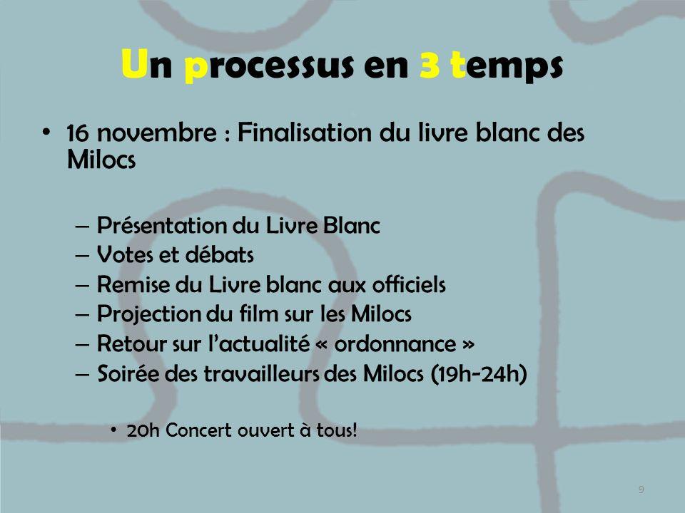 Un processus en 3 temps 16 novembre : Finalisation du livre blanc des Milocs. Présentation du Livre Blanc.