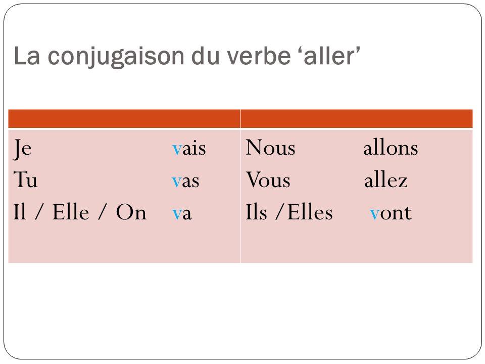 La conjugaison du verbe 'aller'