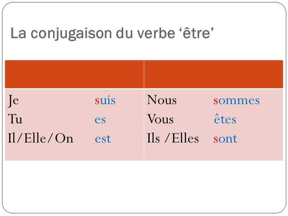La conjugaison du verbe 'être'