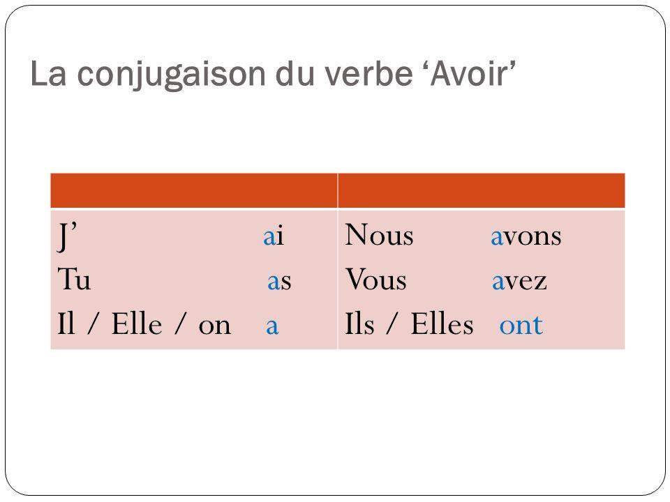 La conjugaison du verbe 'Avoir'