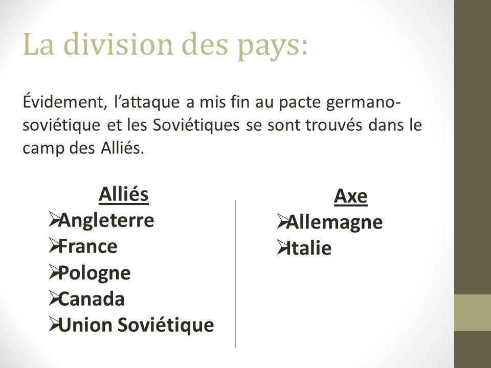 La division des pays: Alliés Axe Angleterre Allemagne France Italie