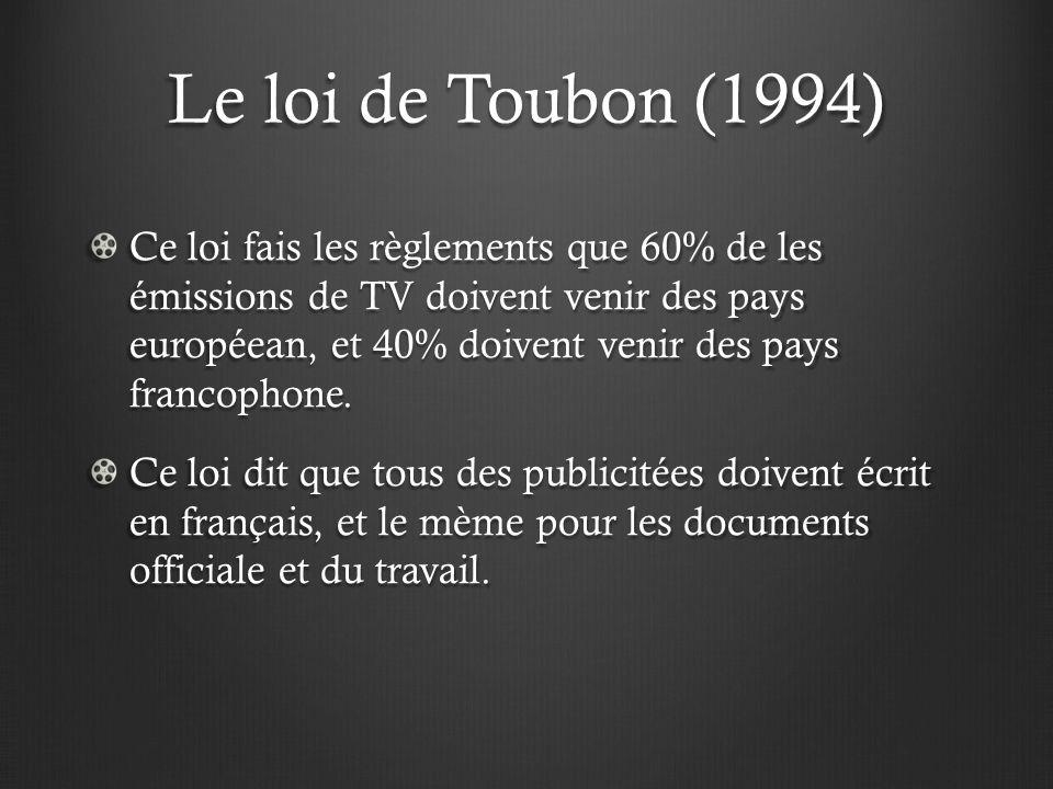 Le loi de Toubon (1994)