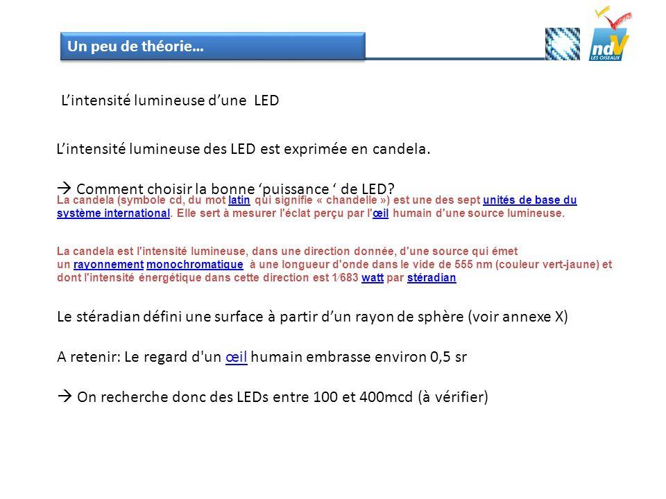L'intensité lumineuse d'une LED