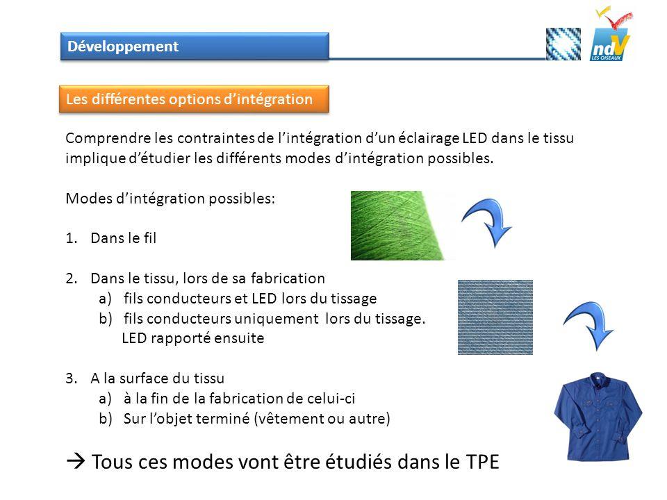  Tous ces modes vont être étudiés dans le TPE