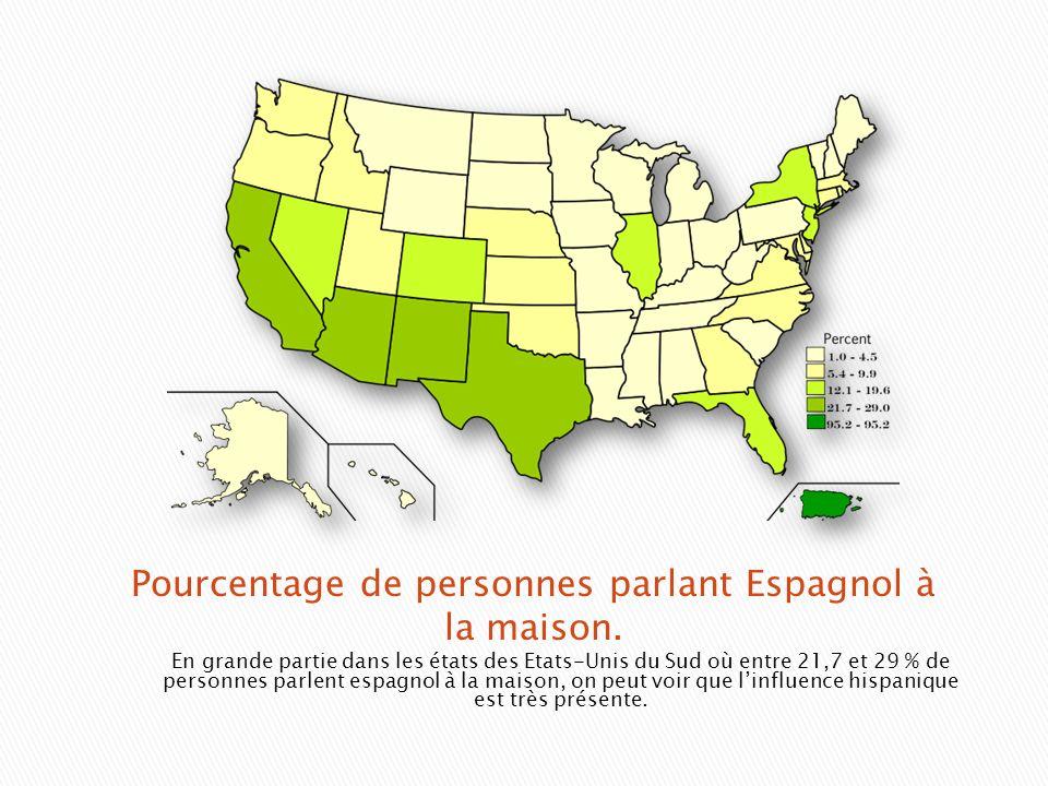 Pourcentage de personnes parlant Espagnol à la maison.