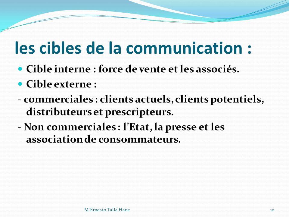 les cibles de la communication :