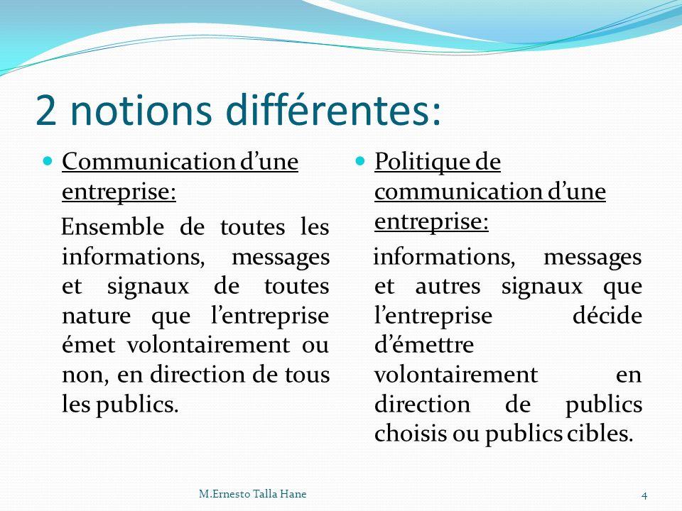 2 notions différentes: Communication d'une entreprise: