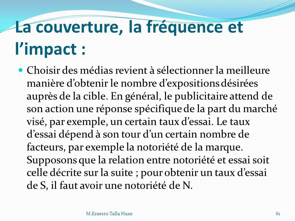 La couverture, la fréquence et l'impact :