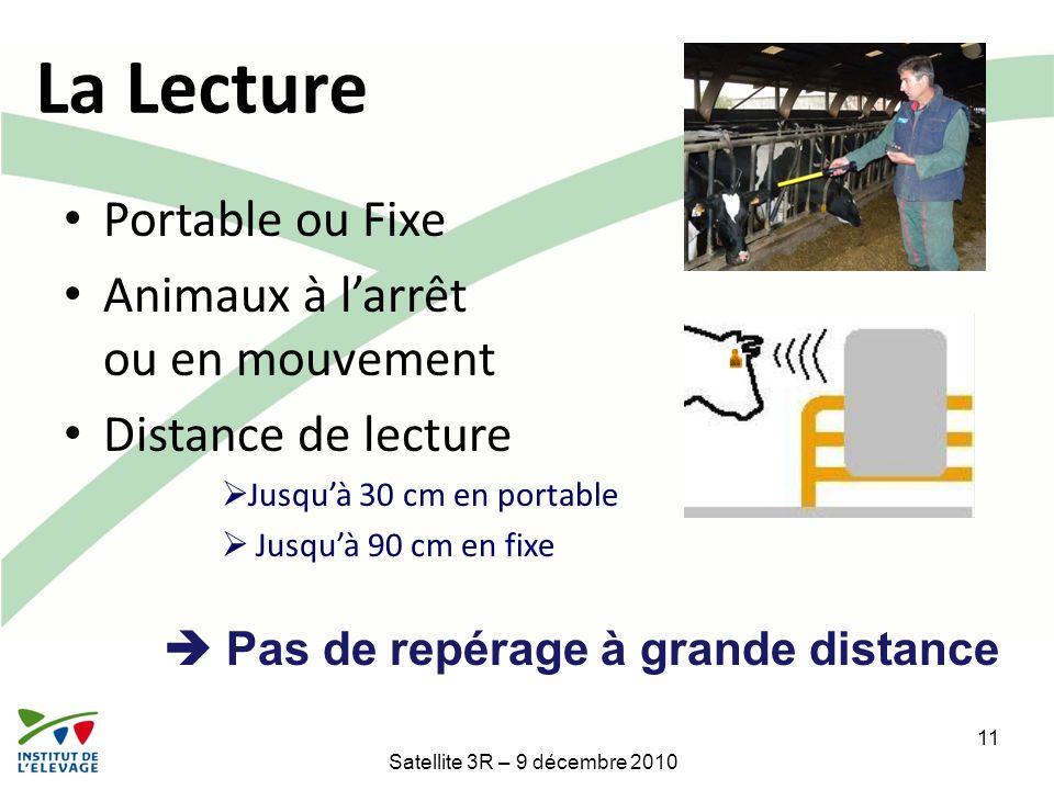 La Lecture Portable ou Fixe Animaux à l'arrêt ou en mouvement