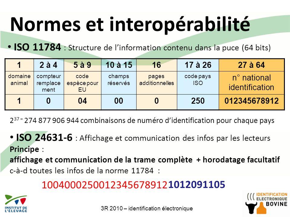 Normes et interopérabilité