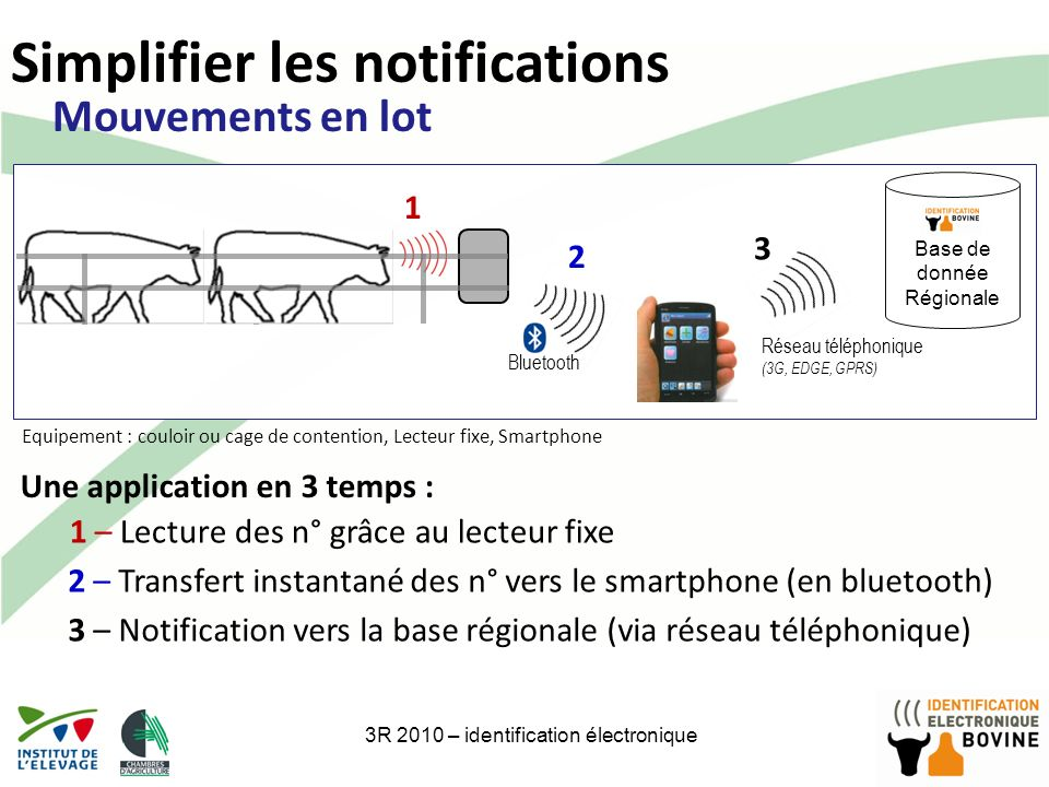 Simplifier les notifications