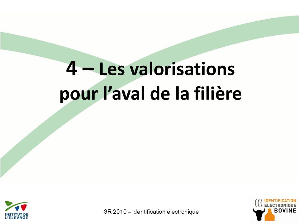 4 – Les valorisations pour l'aval de la filière