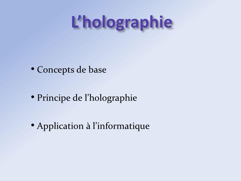 L'holographie Concepts de base Principe de l'holographie
