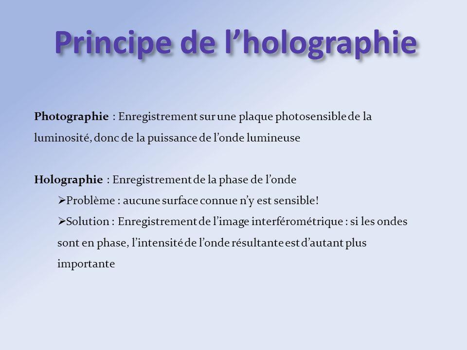 Principe de l'holographie